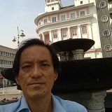 Mohd Fauzi Shafii